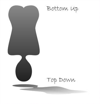 Der Top-Down Ansatz ist veraltet